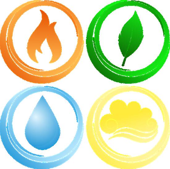 elementos basicos naturaleza