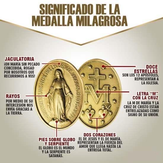 Significado - Medalla Milagrosa